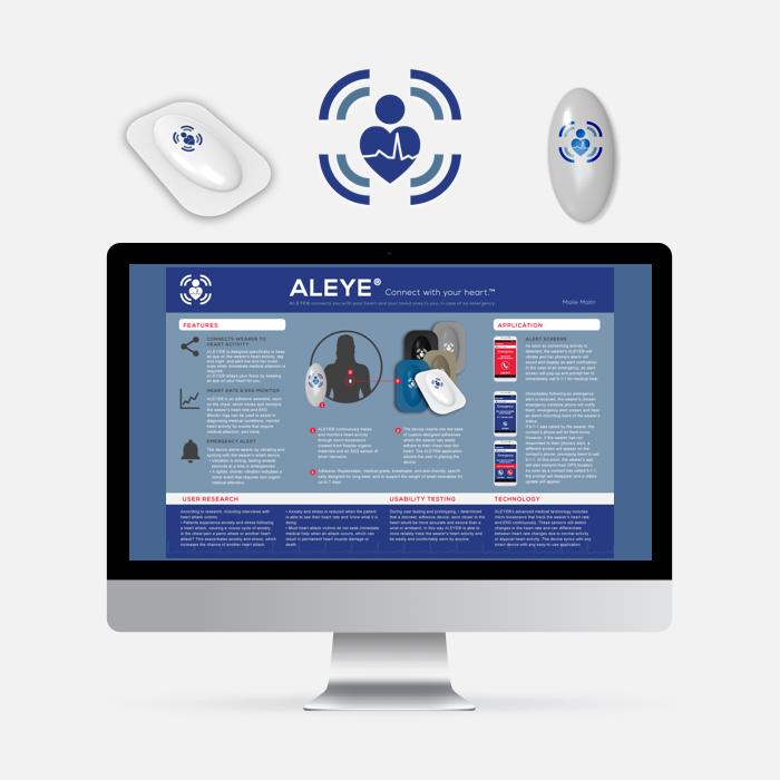 ALEYE Conceptual Wearable – IxDA AwardsShortlist